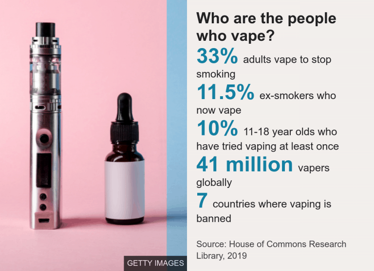VAPING FACTS AND RESOURCES